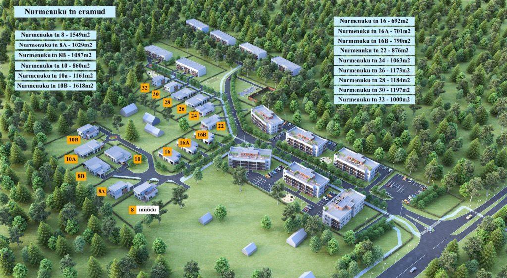 Nurmenuku hoonestuse üldvaade Pärnu  1024x562 - Nurmenuku majad